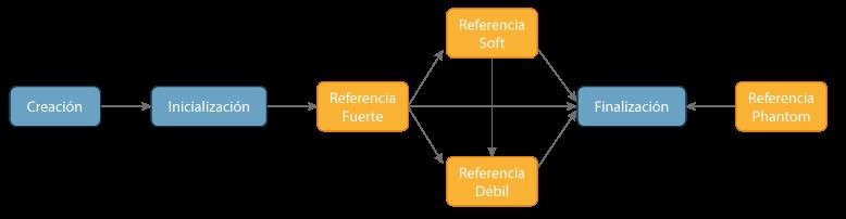 referencias-imagen1