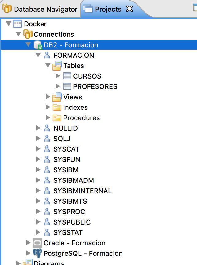 Docker para Bases de Datos - Adictos al trabajo