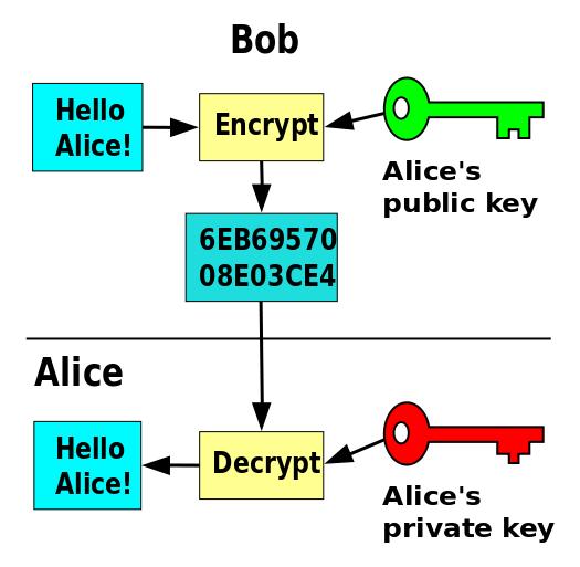 Imagen extraida de wikipedia