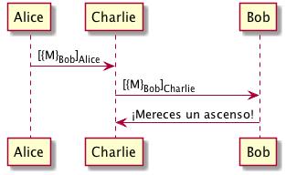 Criptografía Asimetrica 2