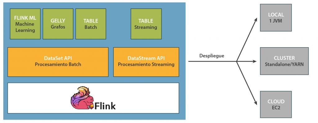flink_components