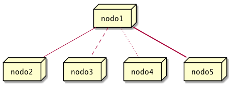 Diagrama13