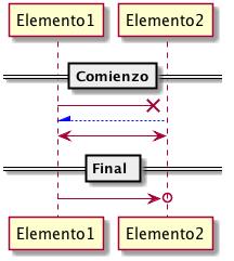 Diagrama3