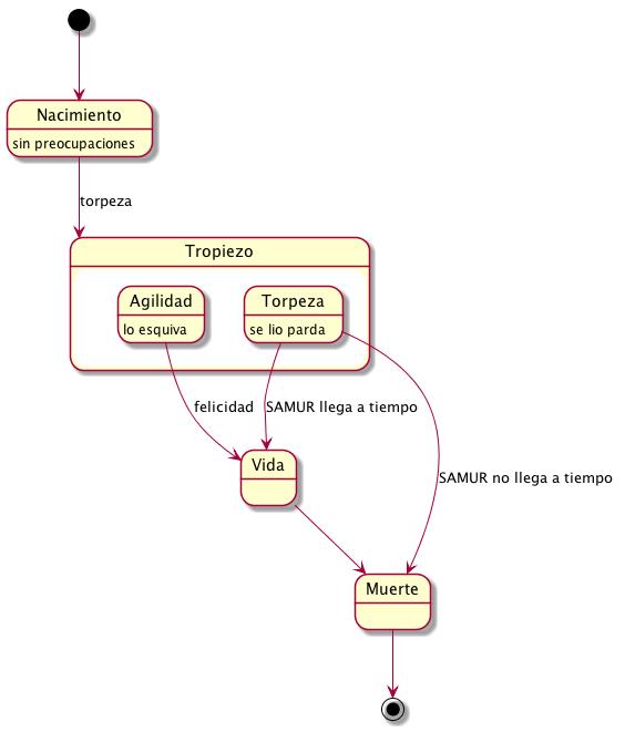 Diagrama9