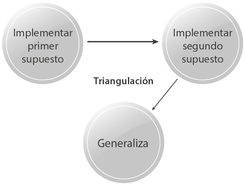 Test_TDD_triangulacion-02