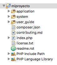 Estructura ficheros CodeIgniter