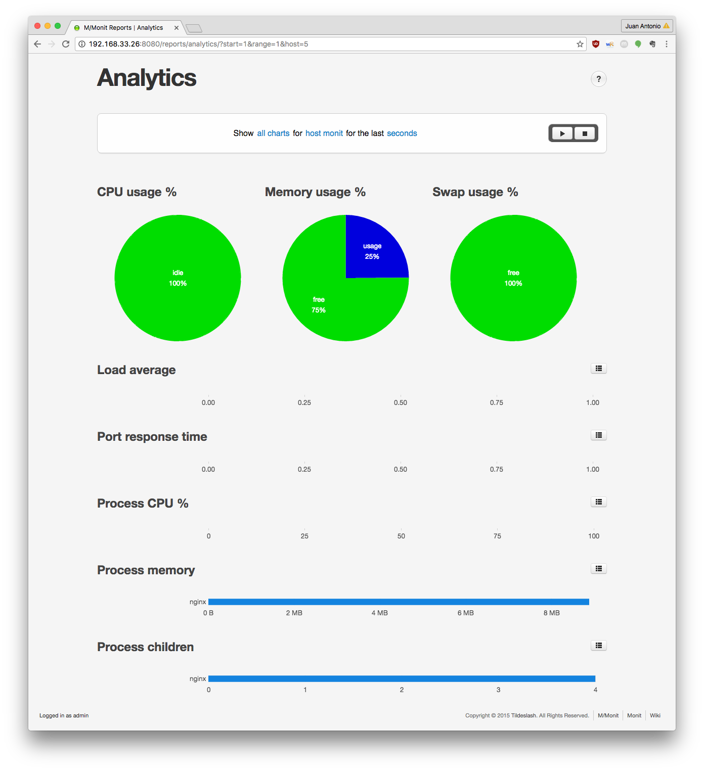 Monit Host Analytics