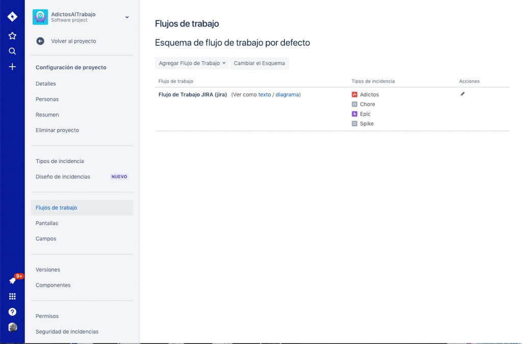 Imagen de JIRA que muestra el workflow de un proyecto