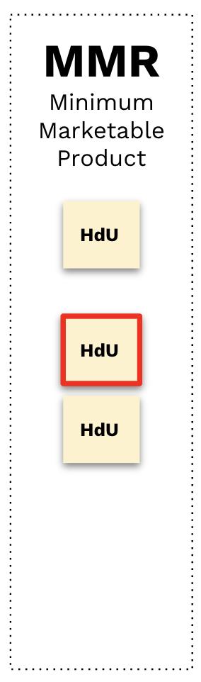 Imagen de la agrupación adaptada de un MMR