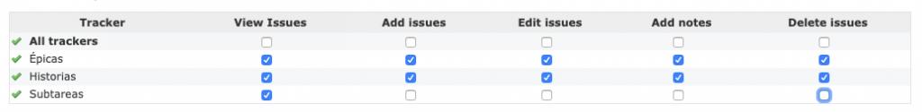 configuración de permisos de un role sobre los tipos de tareas de un proyecto Redmine.