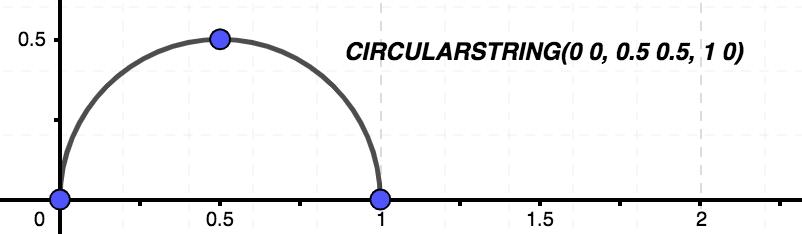 Imagen representativa de una curva