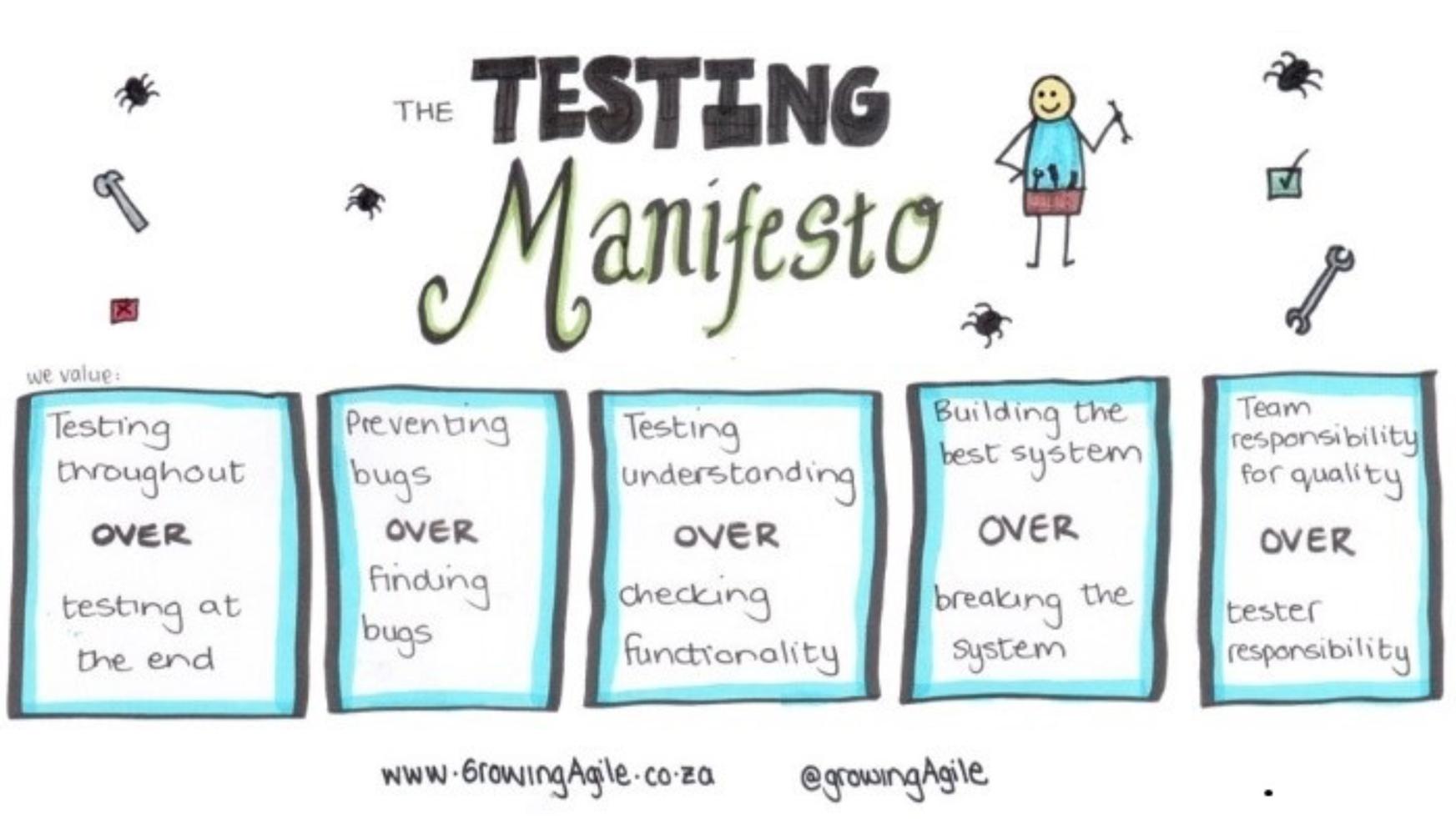 The Testing Manifesto