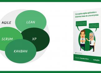 Conceptos ágiles aplicados a las distintas áreas de la empresa