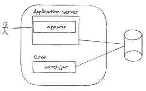 procesos batch a nivel de sistema operativo