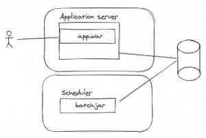 procesos batch en una herramienta de planificación