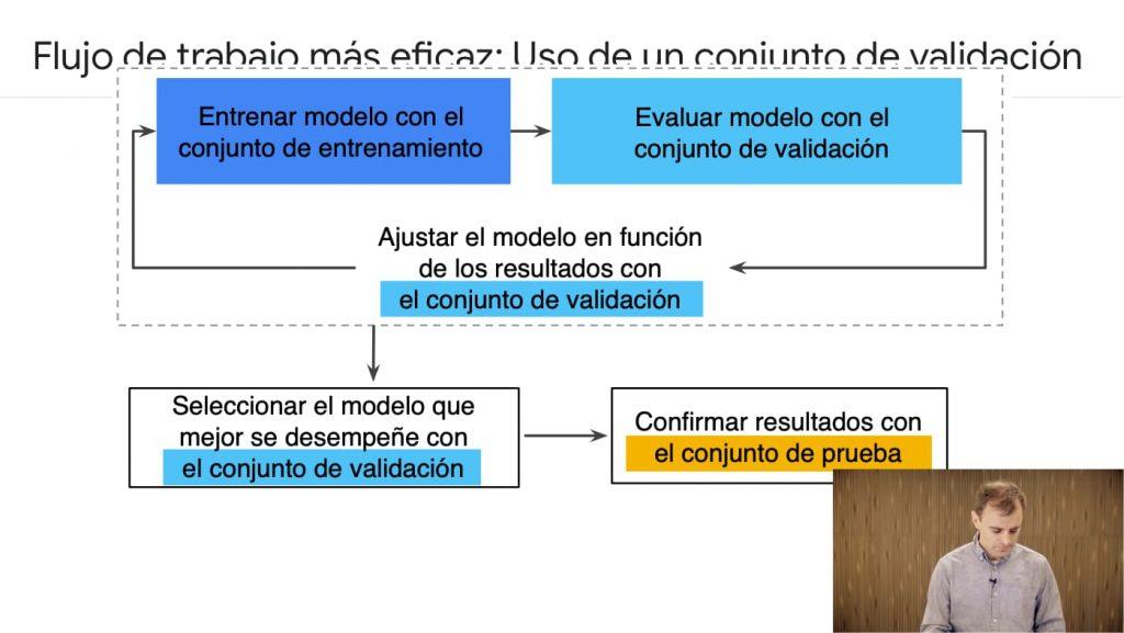 Flujo de trabajo más eficaz: uso de un conjunto de validación