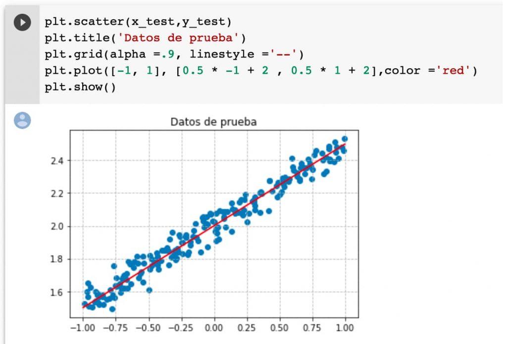 Datos-Prueba