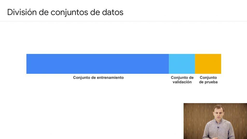 División de datos