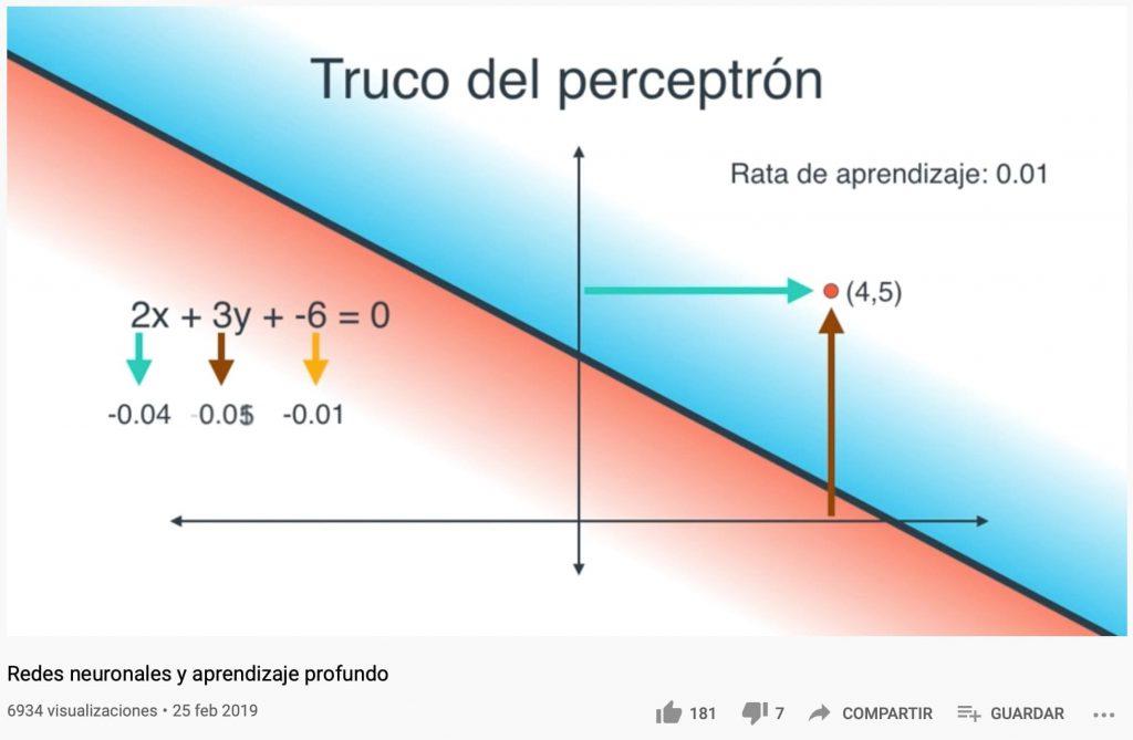 Truco de Perceptron