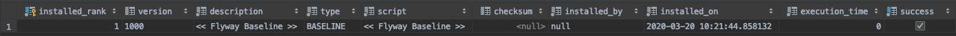 imagen del contenido de la tabla flyway_schema_history tras declarar baseline