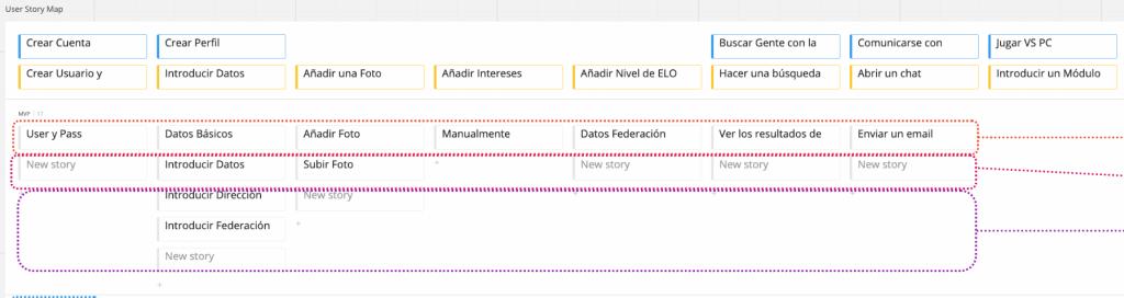 Story Mapping de ejemplo