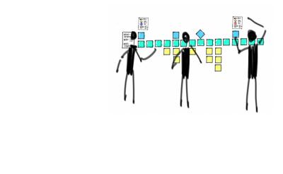 Ilustración de 3 humanos con más hojas en la pared y 3 lineas de post-its con diferentes colores