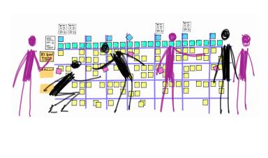 Ilustración de 6 humanos recolocando los post-its de la pared y añadiendo líneas divisorias entre ellos