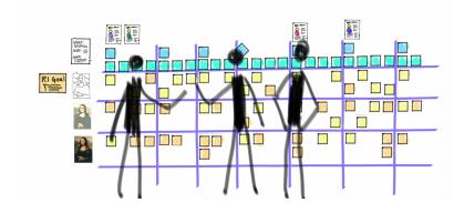 Los 3 humanos iniciales ya tienen recolocados los post-its y los folios