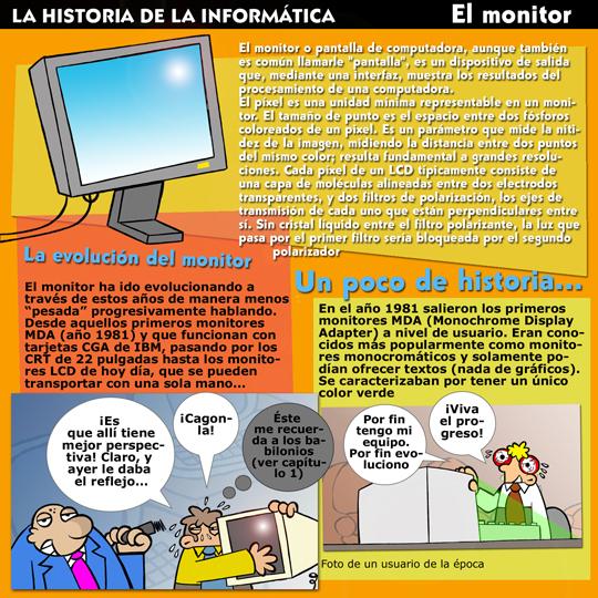 Historia de la Inform�tica. Monogr�ficos. El Monitor