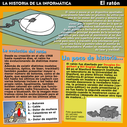 Historia de la Inform�tica. Monogr�ficos. El Rat�n