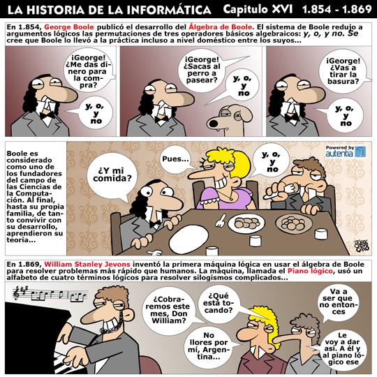 Historia de la inform�tica. Cap�tulo 16. �lgebra de Boole