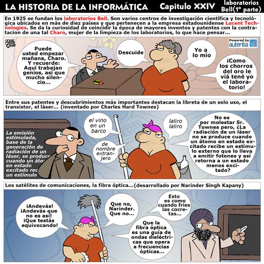 Historia de la inform�tica. Cap�tulo 24. Laboratorios Bell (1� parte)