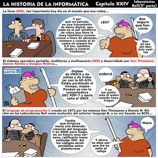 Historia de la inform�tica. Cap�tulo 24. Laboratorios Bell (2� parte)