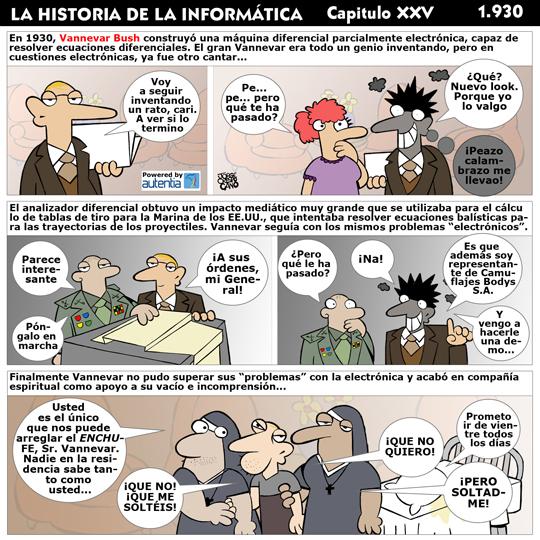 Historia de la inform�tica. Cap�tulo 25. Vannevar Bush