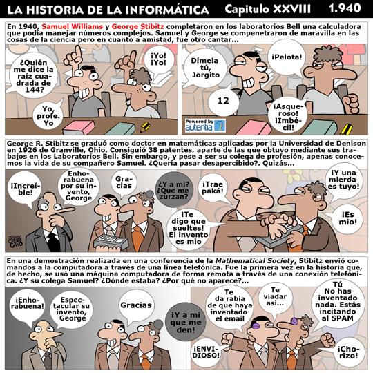 Historia de la inform�tica. Cap�tulo 28. La Calculadora Compleja