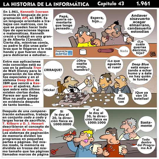 Historia de la inform�tica. Cap�tulo 43. 1961