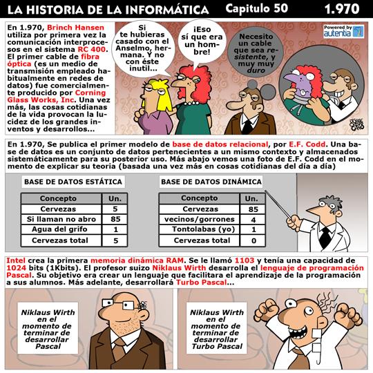 Historia de la inform�tica. Cap�tulo 50. 1970