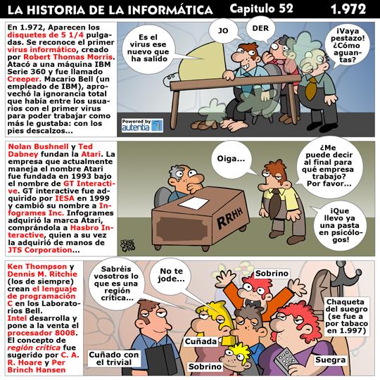 Historia de la inform�tica. Cap�tulo 52. 1972