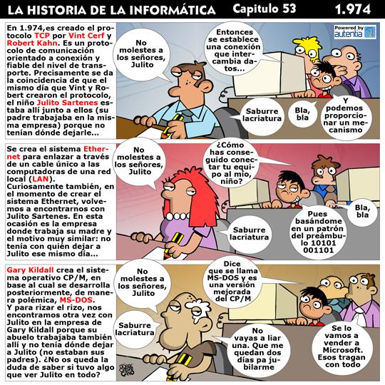 Historia de la inform�tica. Cap�tulo 53. 1974