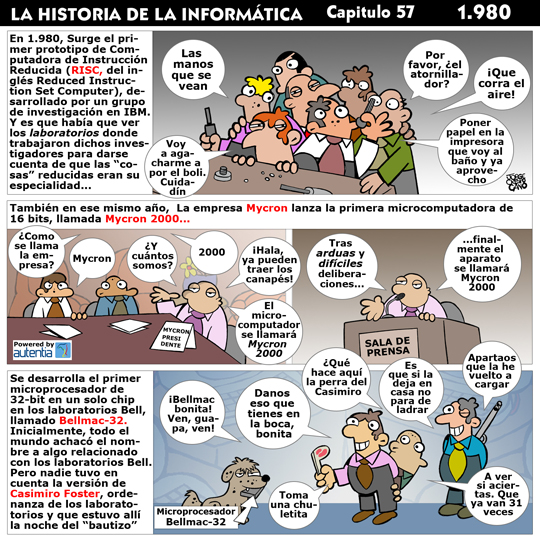 1980 historia:
