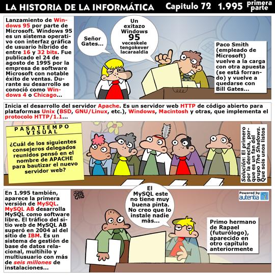 Historia de la Inform�tica. Cap�tulo 72. 1995 (1� Parte)