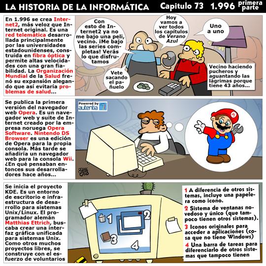 Historia de la Inform�tica. Cap�tulo 73. 1996 (1� Parte)