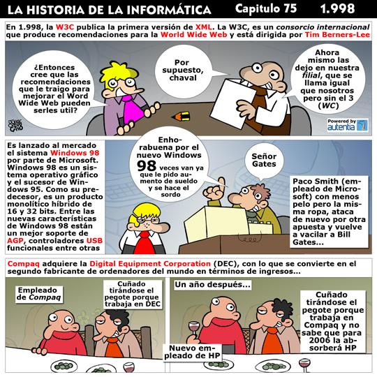 Historia de la Inform�tica. Cap�tulo 75. 1998