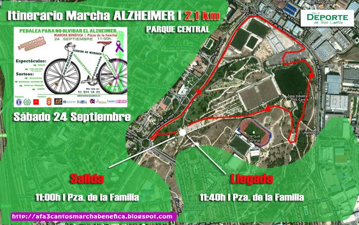 Itinerario Marcha ciclista