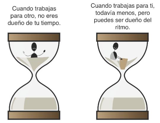 Trabajando para ti tampoco eres due�o del tiempo pero si del ritmo