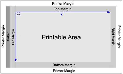 El API Java Printing - Adictos al trabajo