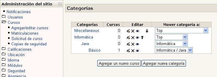 arbol de categorías