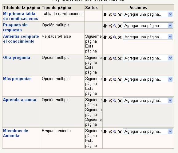 Lista de páginas de lección