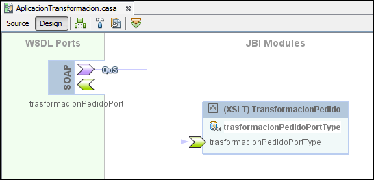 Composite Application de SOA para desplegar el XSL Module